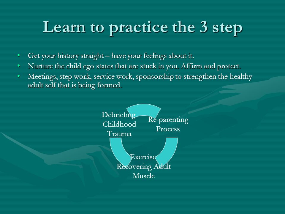 Learn to practice the 3 step