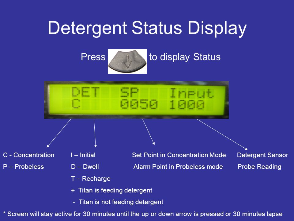 Detergent Status Display