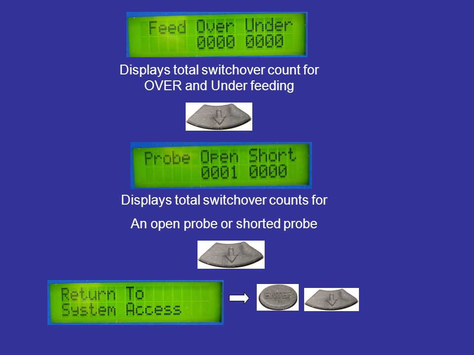 Displays total switchover count for OVER and Under feeding