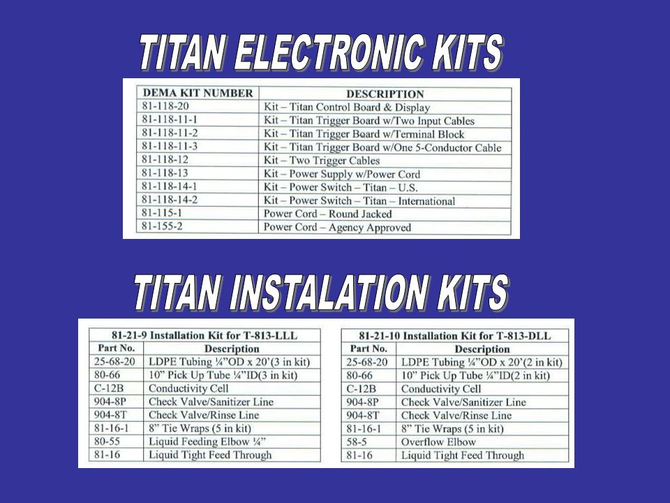 TITAN INSTALATION KITS