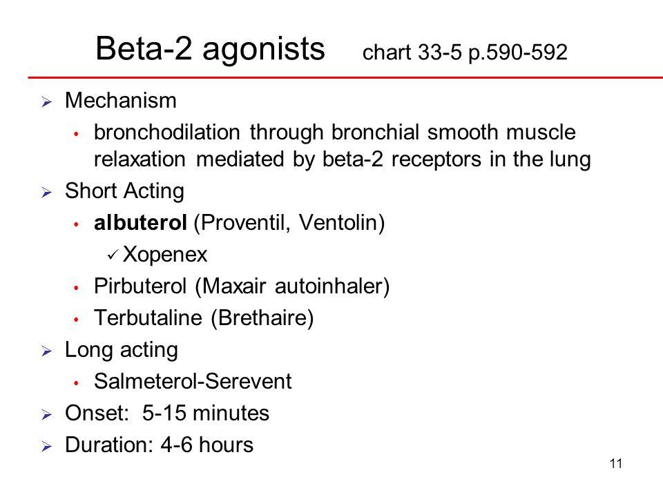 Beta-2 agonists chart 33-5 p.590-592