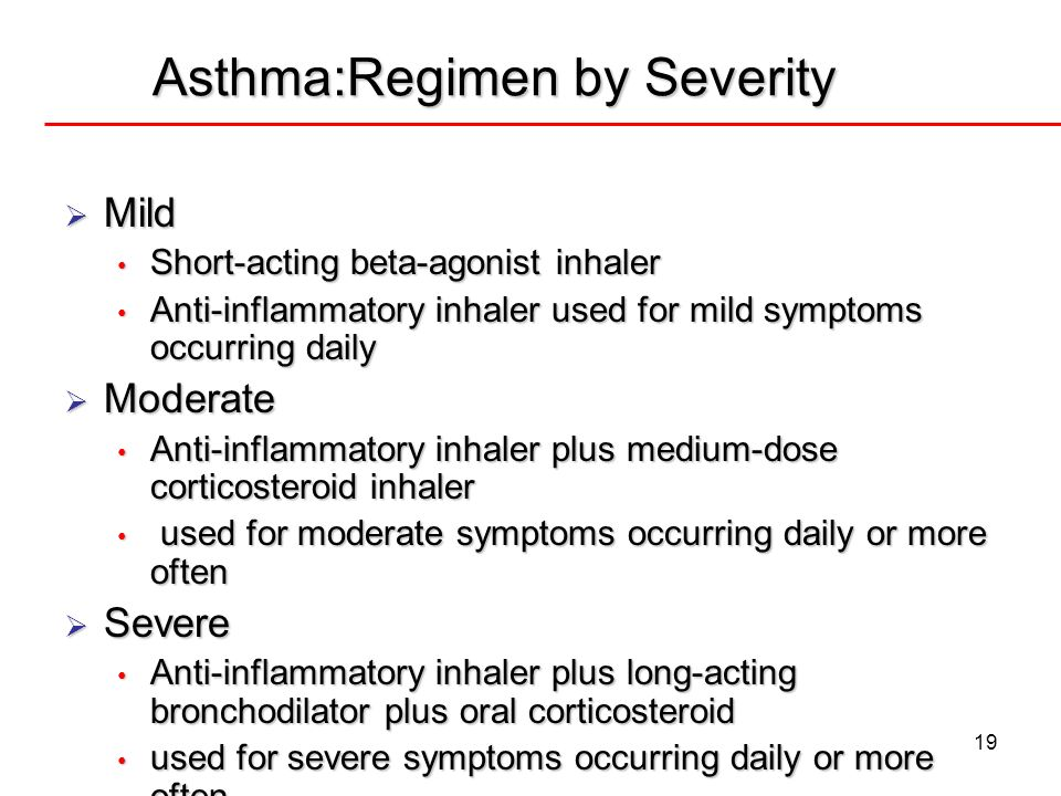 Asthma:Regimen by Severity