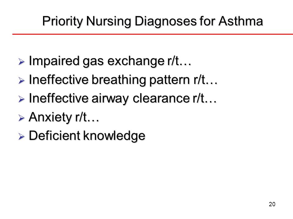 Priority Nursing Diagnoses for Asthma