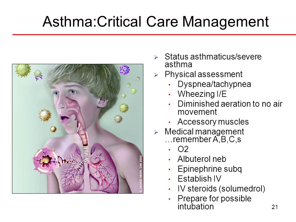 Asthma:Critical Care Management