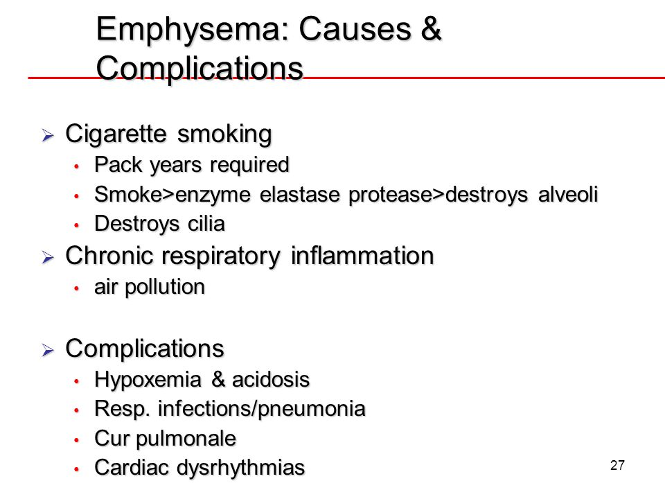 Emphysema: Causes & Complications