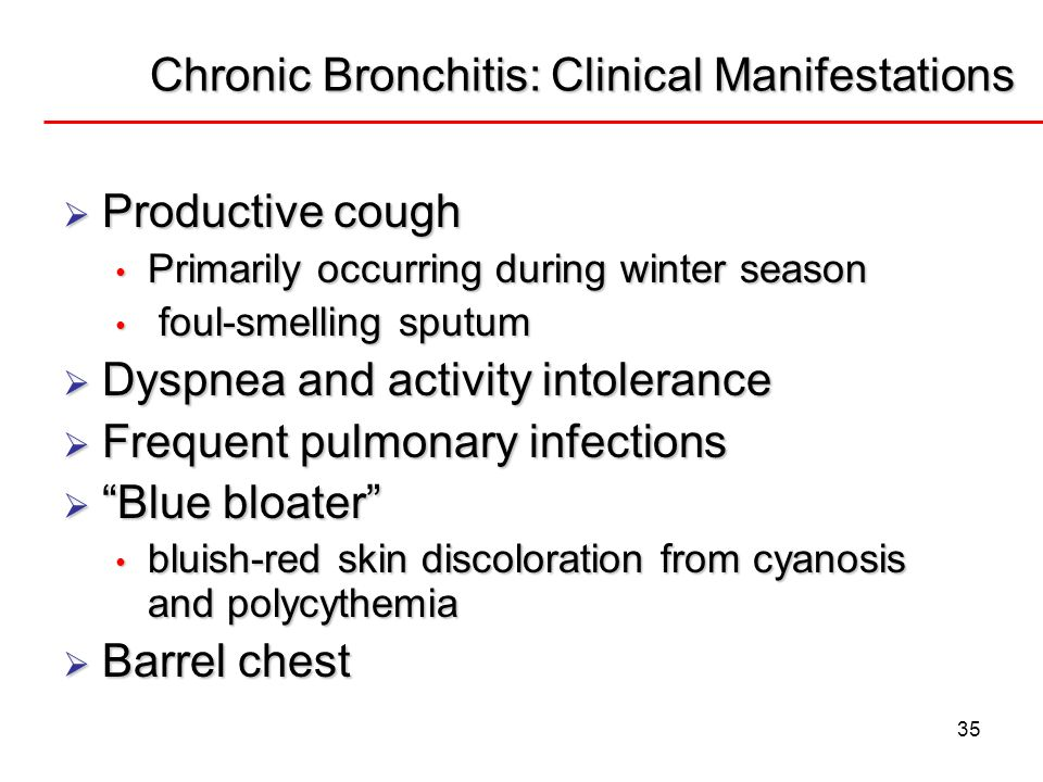 Chronic Bronchitis: Clinical Manifestations