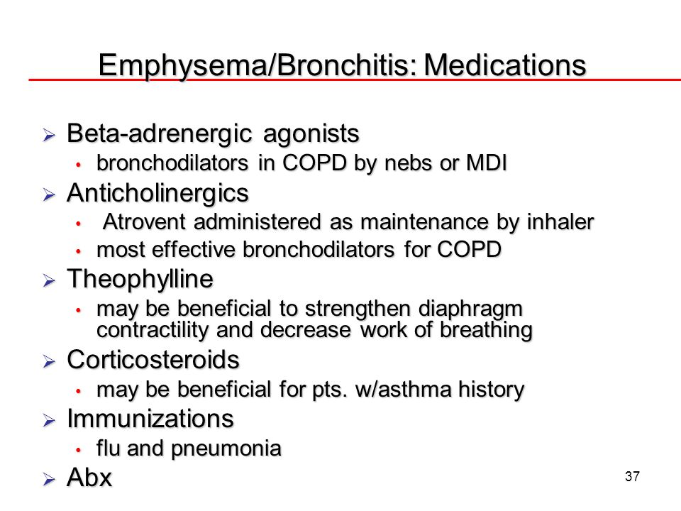 Emphysema/Bronchitis: Medications