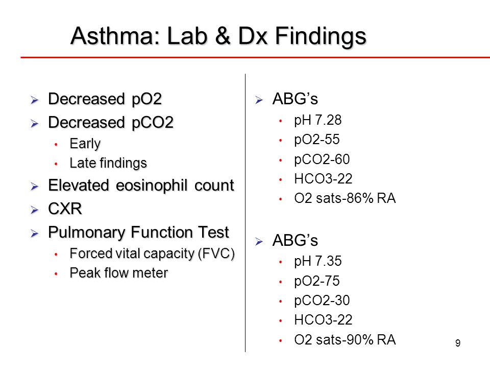 Asthma: Lab & Dx Findings