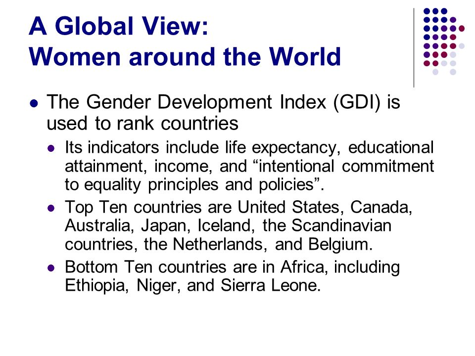 A Global View: Women around the World