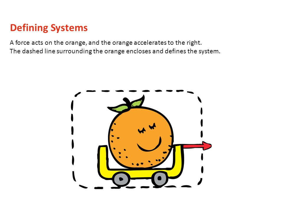 Defining Systems A force acts on the orange, and the orange accelerates to the right.
