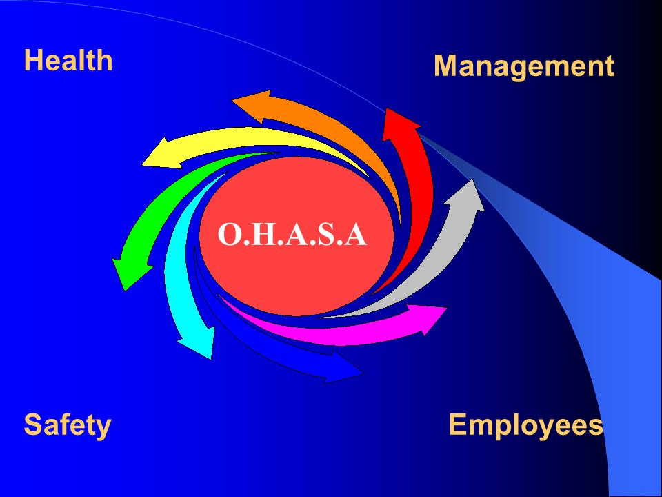 Health Management O.H.A.S.A Safety Employees