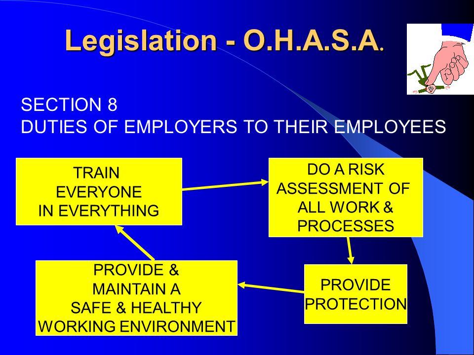Legislation - O.H.A.S.A. SECTION 8
