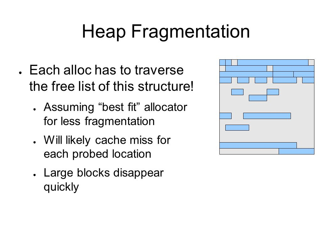 Heap Fragmentation Each alloc has to traverse the free list of this structure! Assuming best fit allocator for less fragmentation.