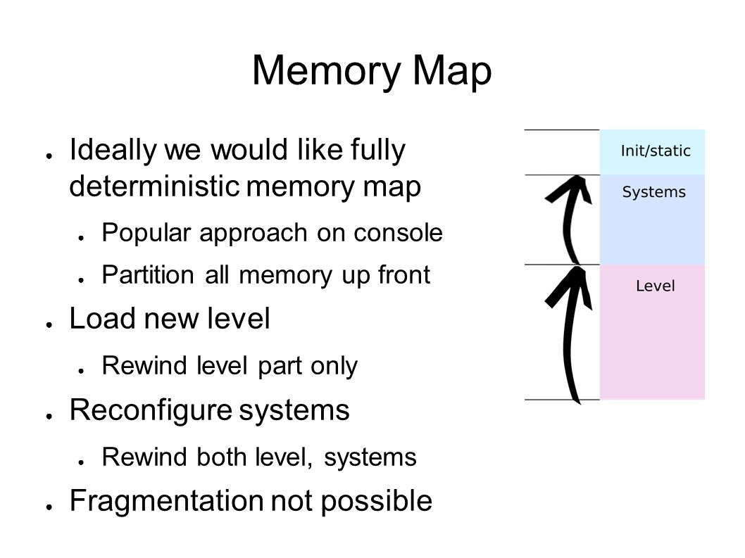 Memory Map Ideally we would like fully deterministic memory map