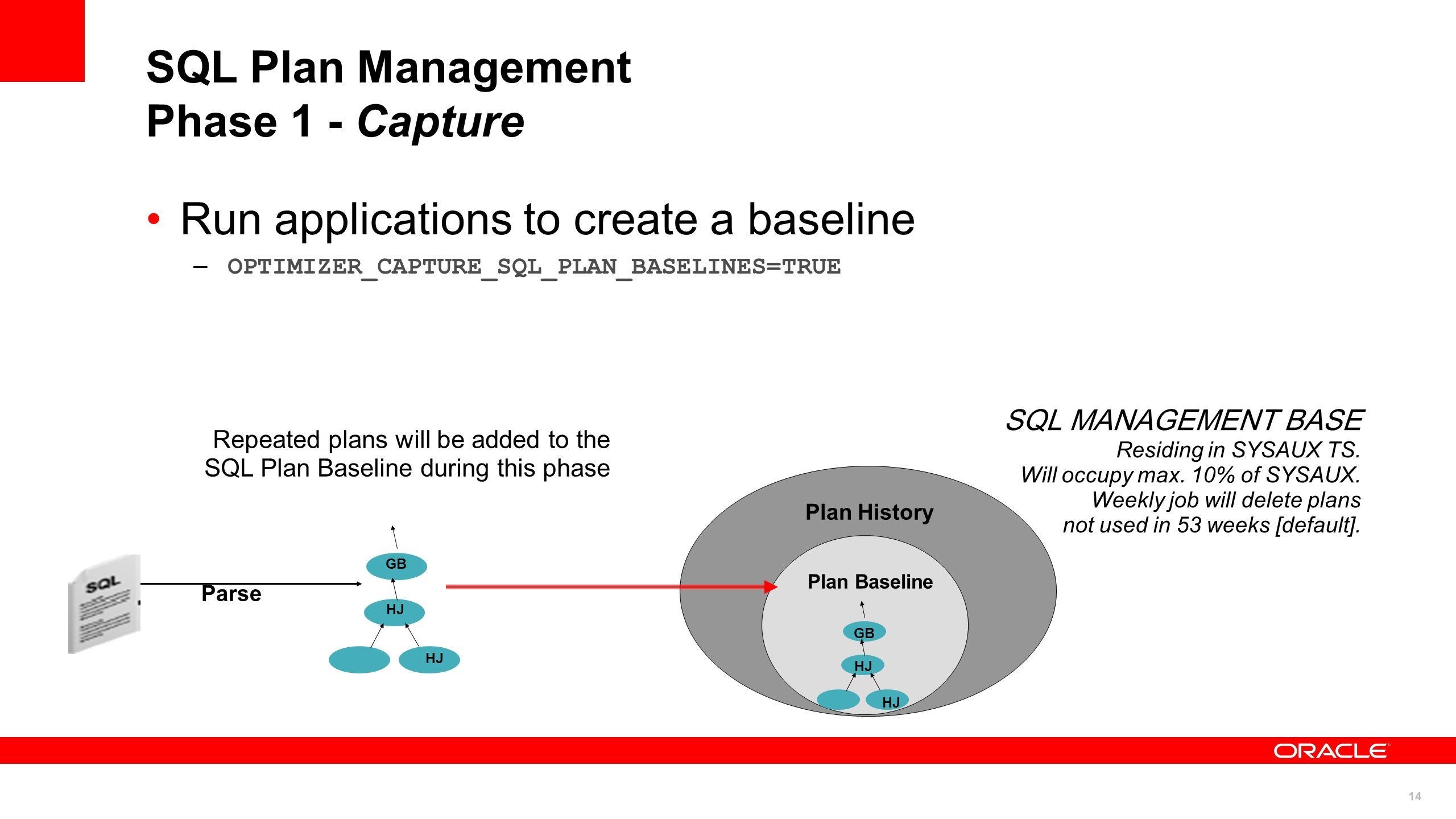 SQL Plan Management Phase 1 - Capture