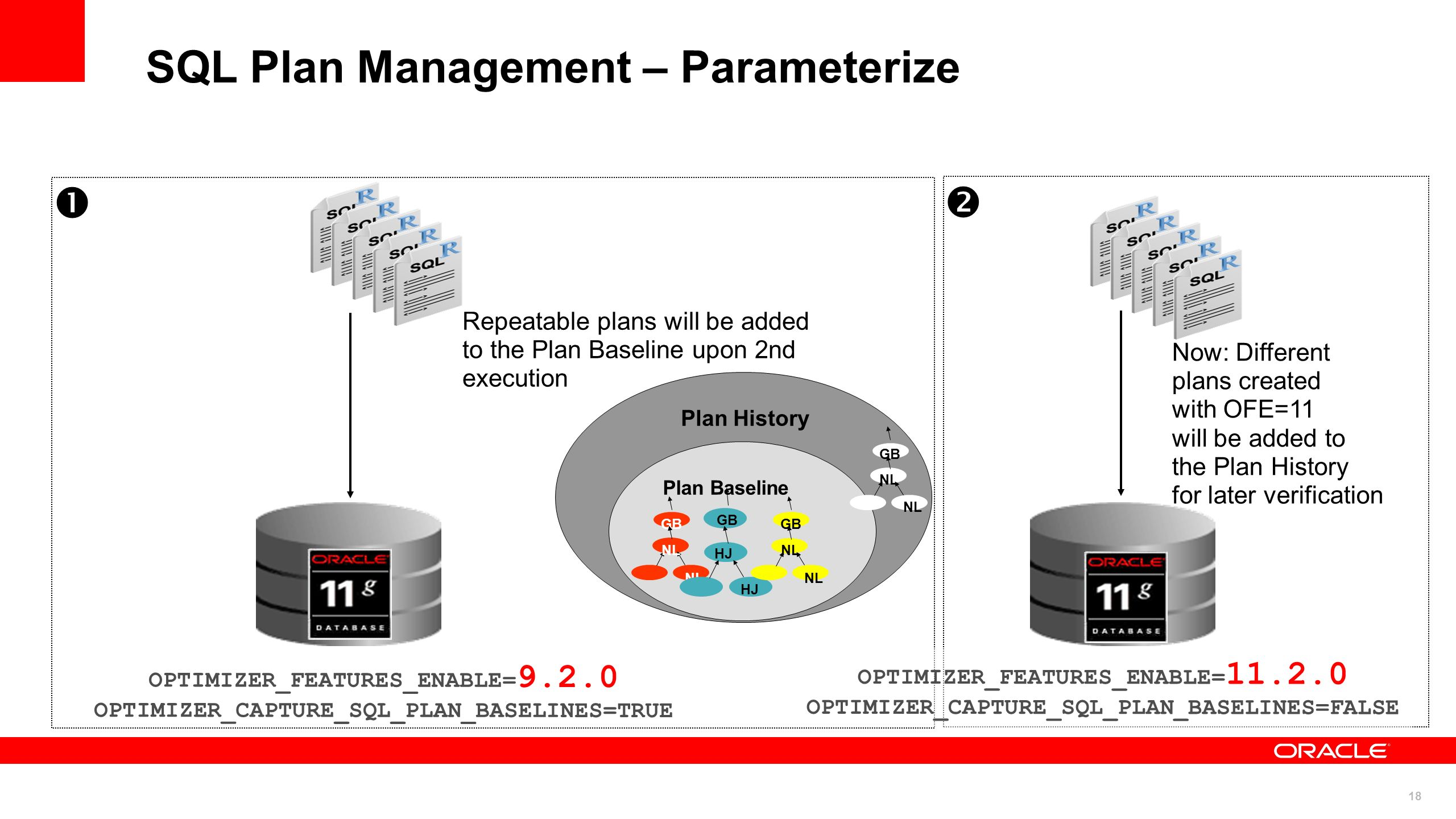 SQL Plan Management – Parameterize