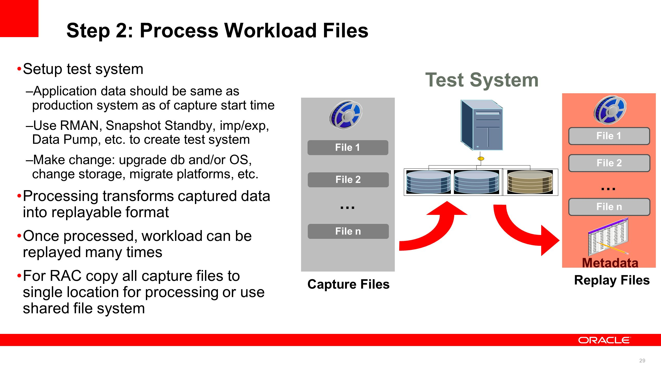 Step 2: Process Workload Files