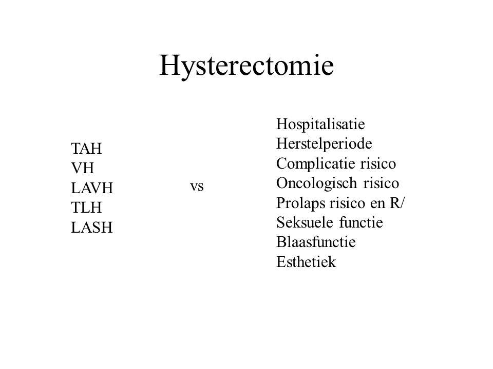 Hysterectomie Hospitalisatie Herstelperiode Complicatie risico TAH