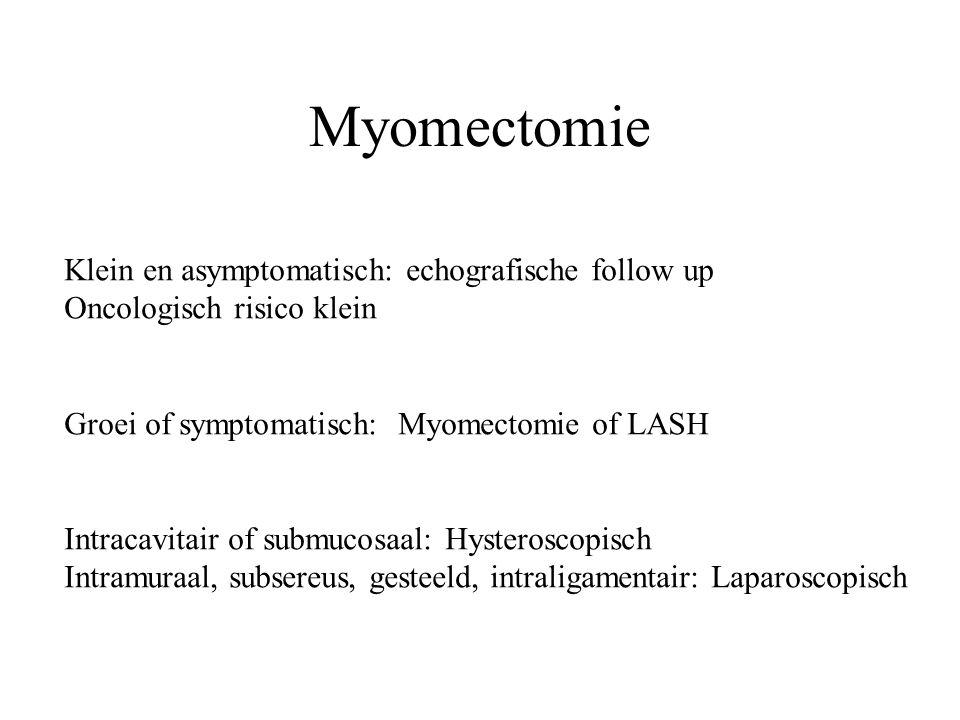 Myomectomie Klein en asymptomatisch: echografische follow up