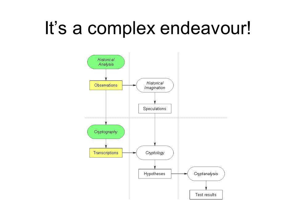 It's a complex endeavour!