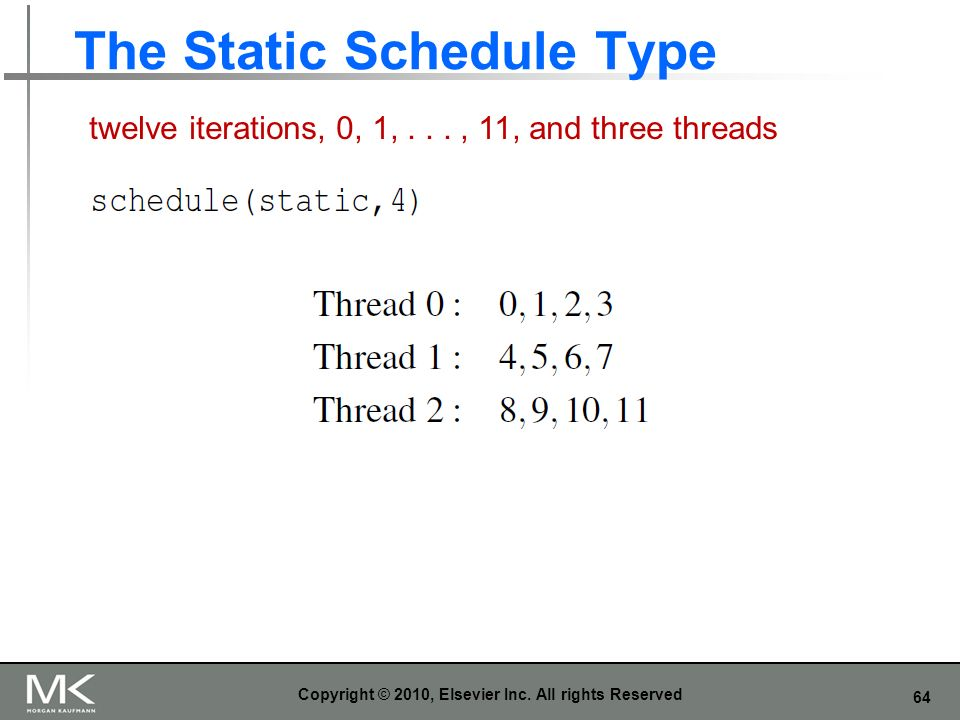 The Static Schedule Type
