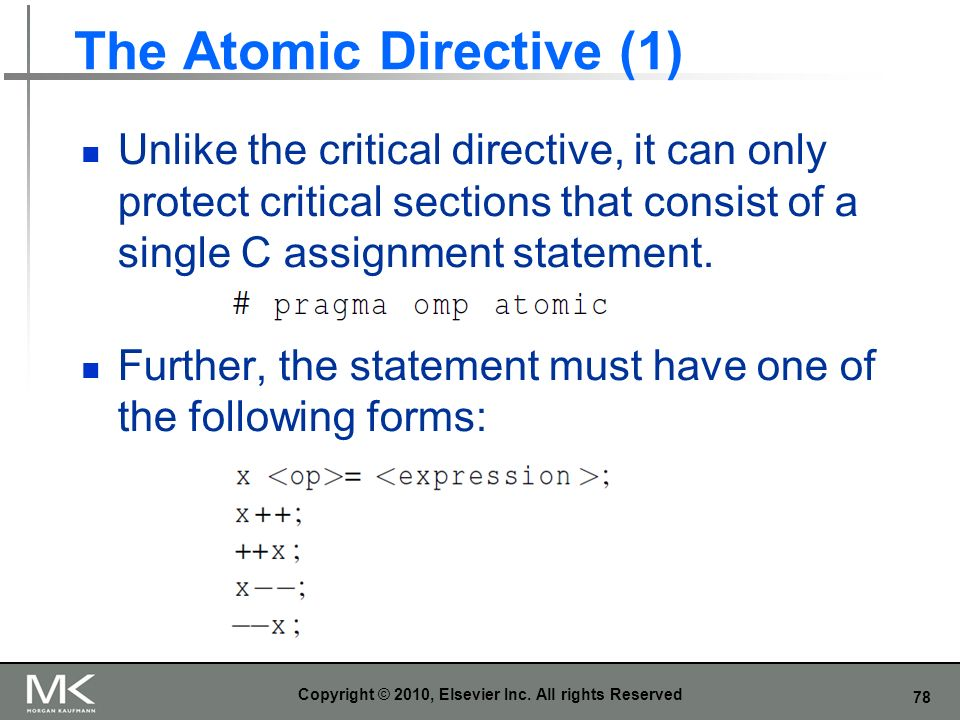 The Atomic Directive (1)