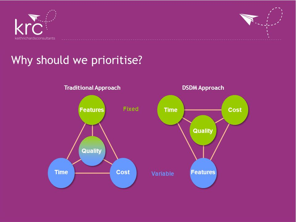Why should we prioritise