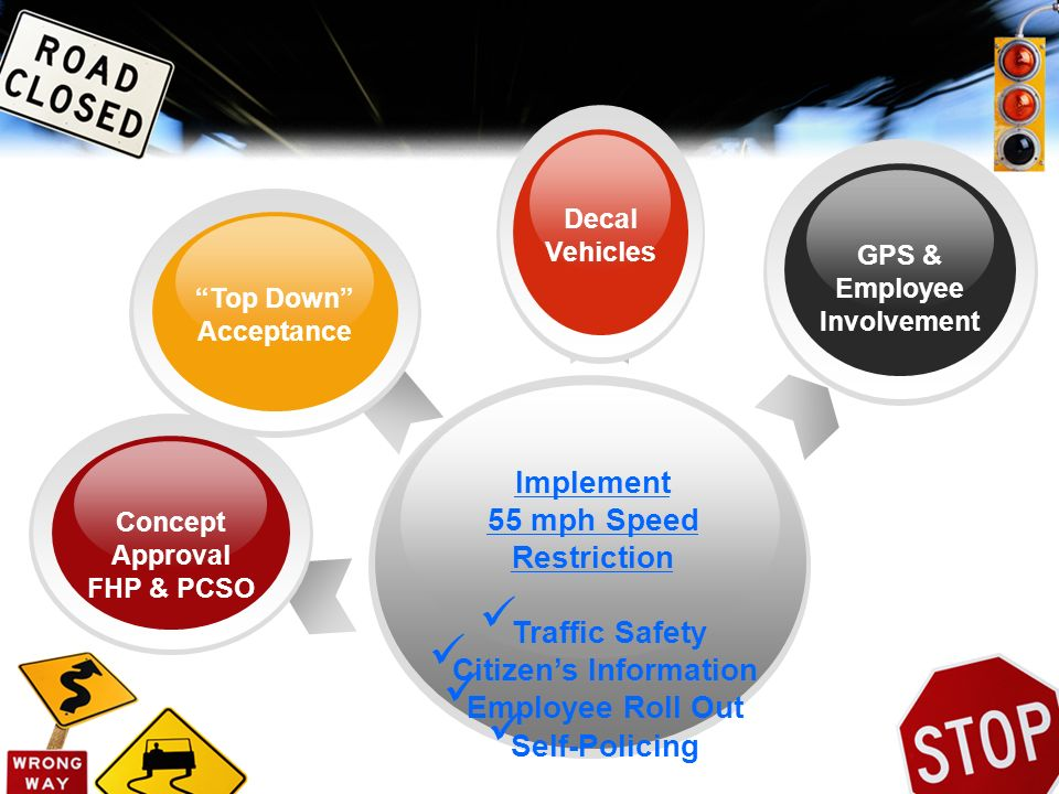 GPS & Employee Involvement Citizen's Information