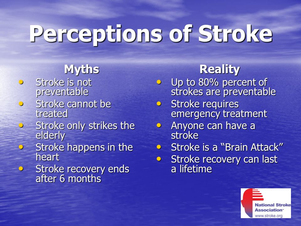 Perceptions of Stroke Myths Reality Stroke is not preventable