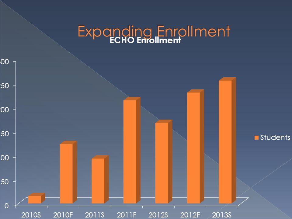 Expanding Enrollment