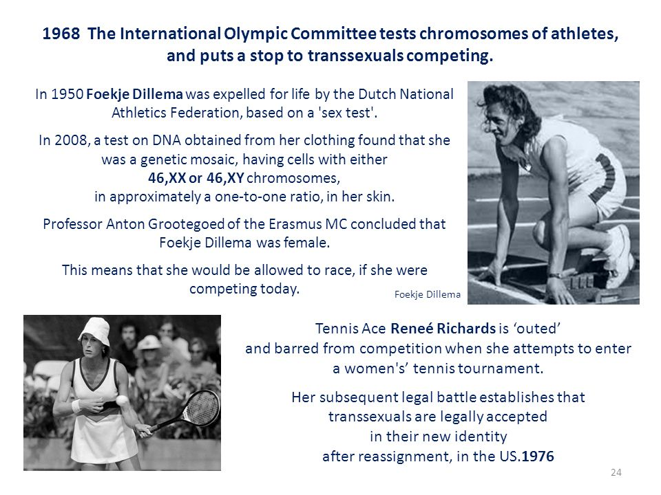 1968 The International Olympic Committee tests chromosomes of athletes, and puts a stop to transsexuals competing.