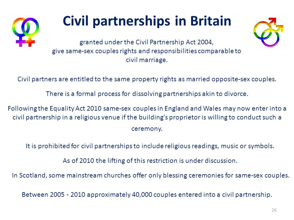 Civil partnerships in Britain