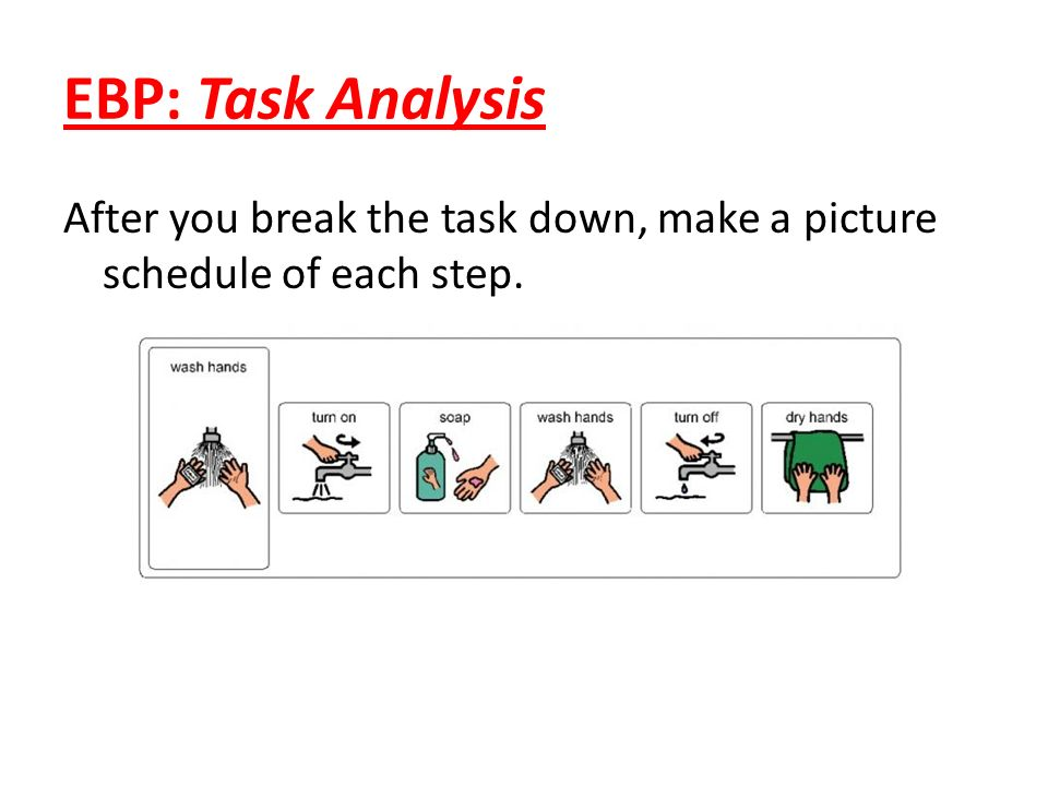 EBP: Task Analysis After you break the task down, make a picture schedule of each step.