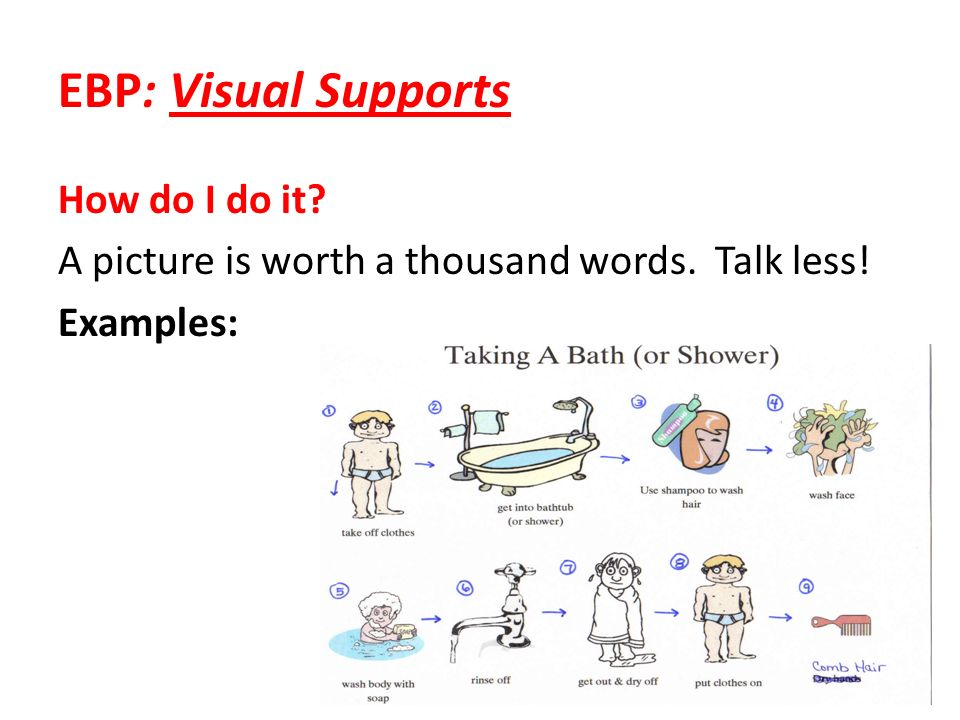 EBP: Visual Supports How do I do it