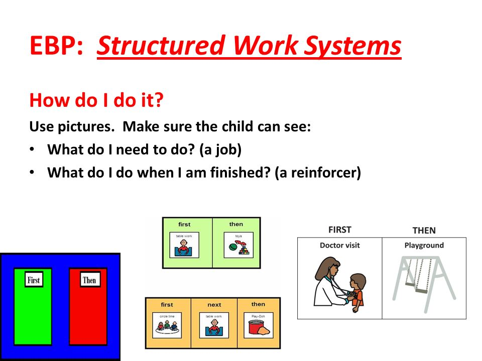 EBP: Structured Work Systems