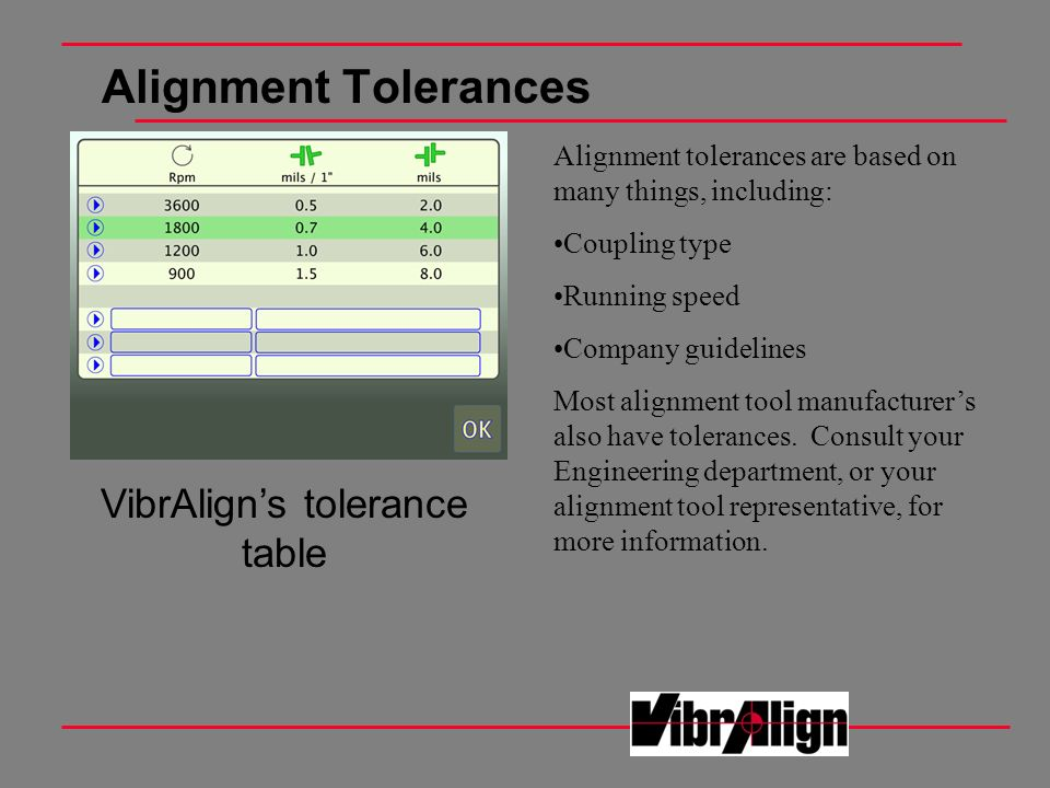 VibrAlign's tolerance table