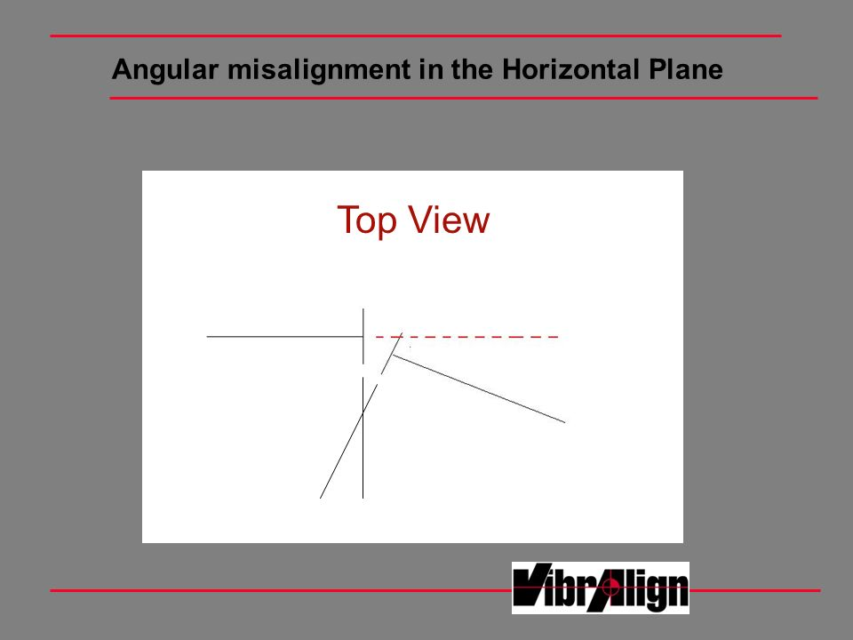 Angular misalignment in the Horizontal Plane