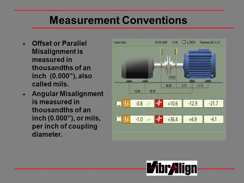 Measurement Conventions