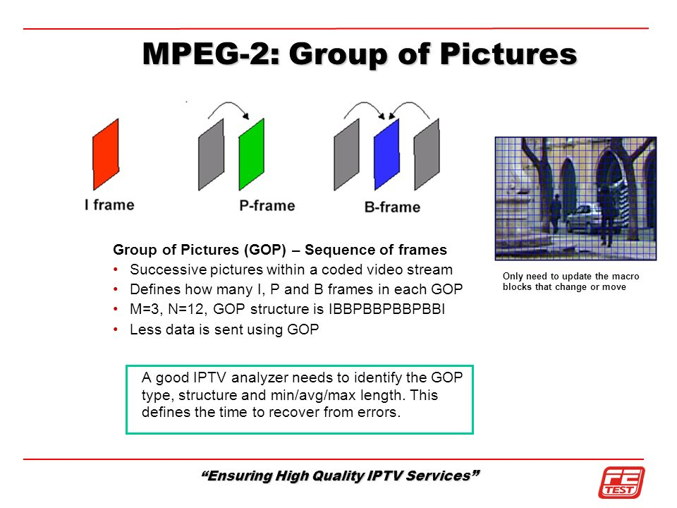 MPEG-2: Group of Pictures