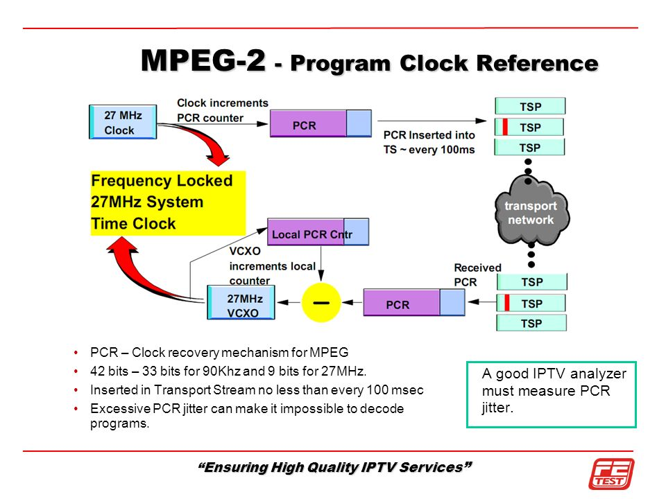 MPEG-2 - Program Clock Reference