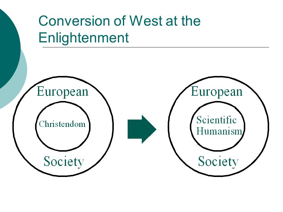 Conversion of West at the Enlightenment