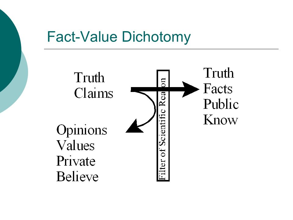 Fact-Value Dichotomy