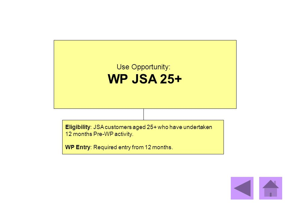 WP JSA 25+ Use Opportunity: