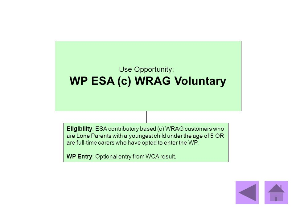 WP ESA (c) WRAG Voluntary