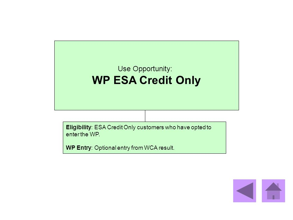 WP ESA Credit Only Use Opportunity: