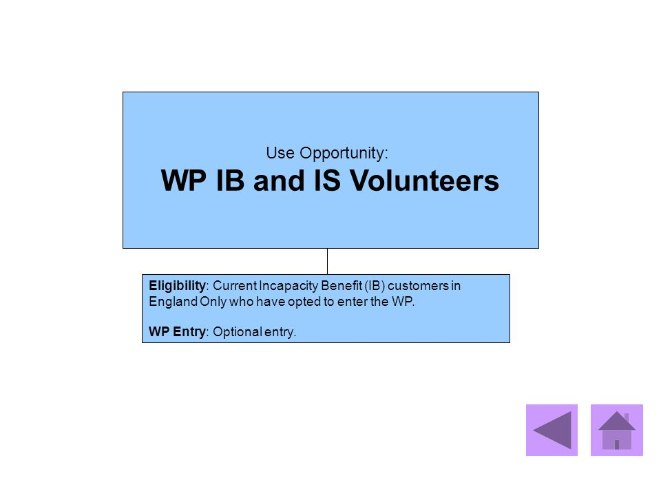 WP IB and IS Volunteers Use Opportunity: