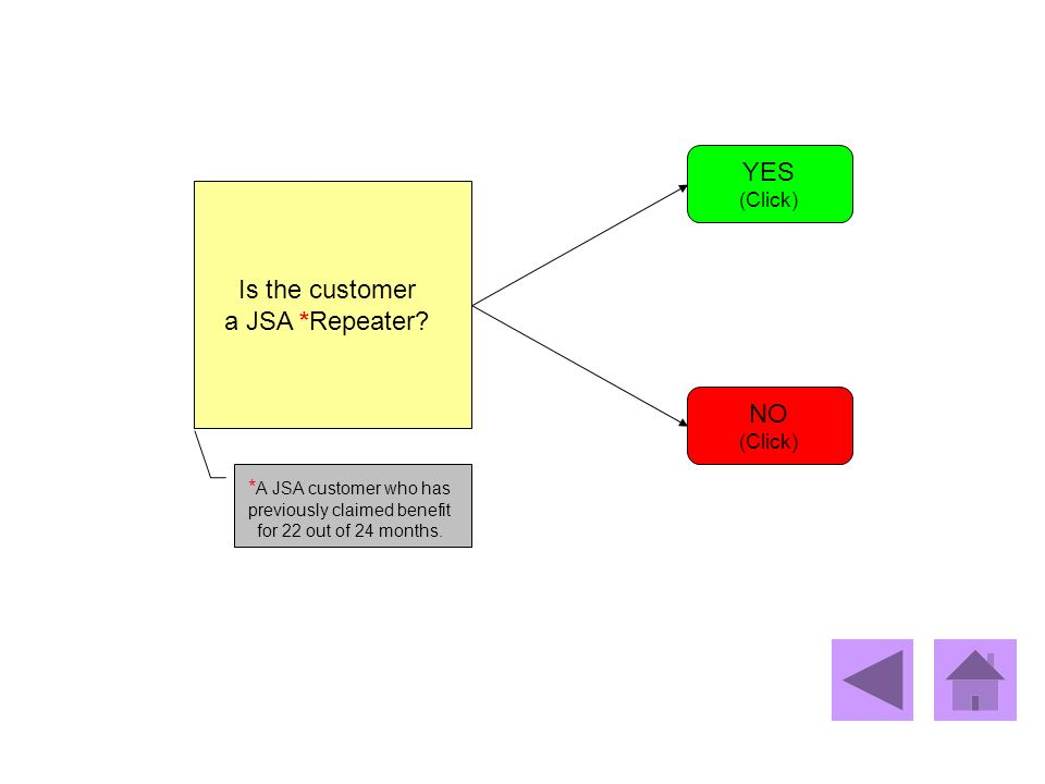 YES Is the customer a JSA *Repeater NO (Click) (Click)