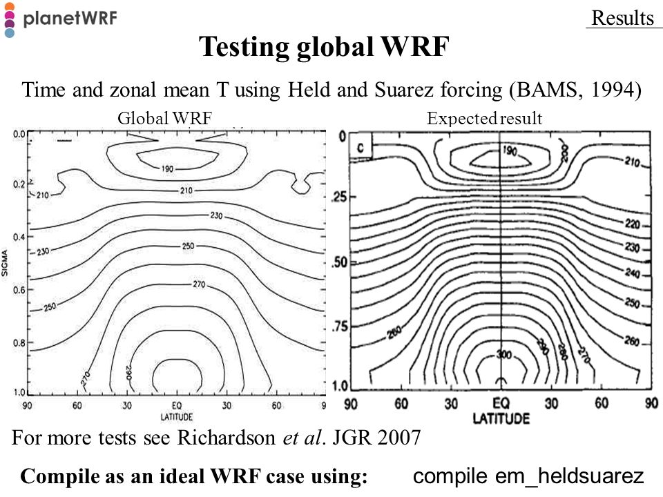 Testing global WRF Results