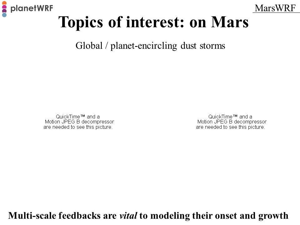 Topics of interest: on Mars