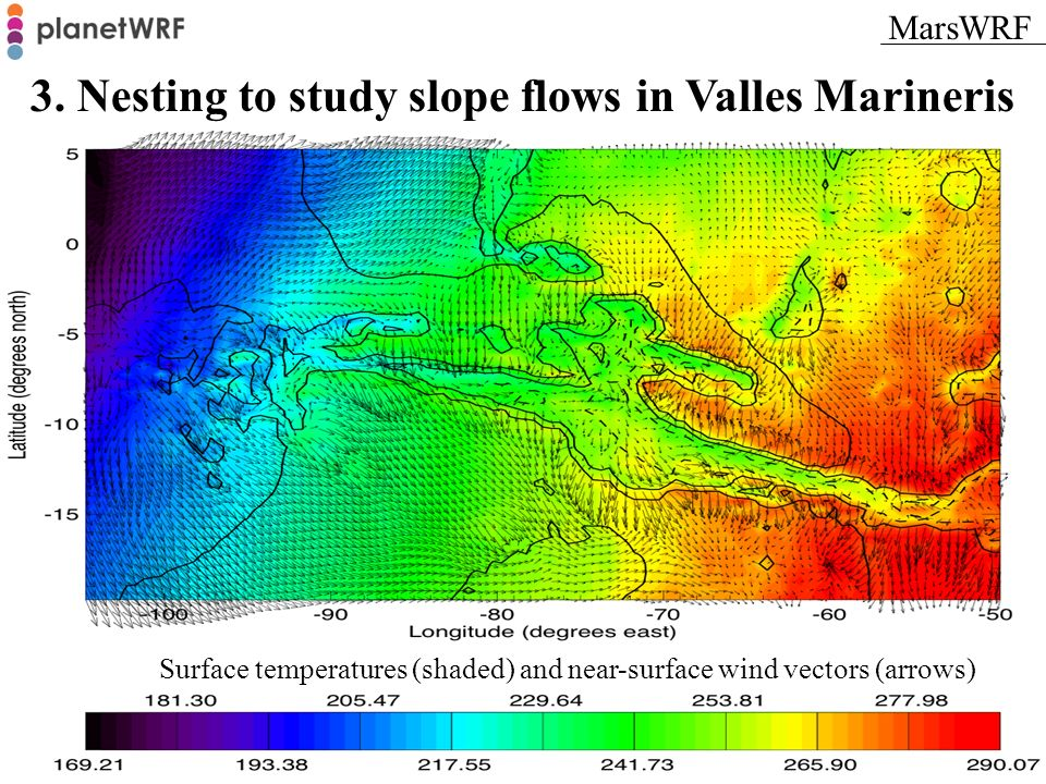 3. Nesting to study slope flows in Valles Marineris
